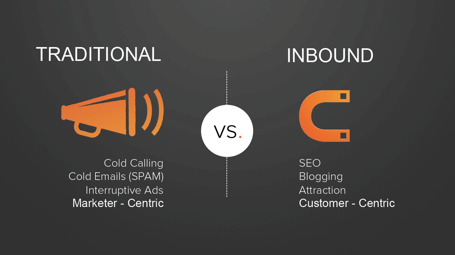 traditional marketing versus inbound marketing