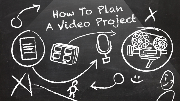 How to plan a video project: chalk illustration flow chart