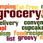 Word cloud of food words